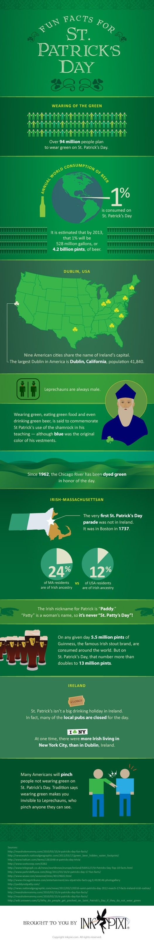 Fun Facts For St. Patrick's Day