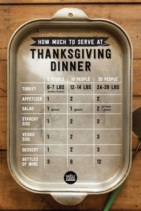 Thanksgiving lists